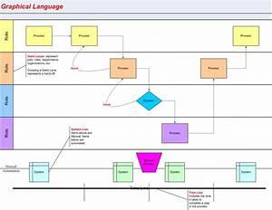 Cash Management Workflow Diagram : process flows jeff ewing consulting ~ A.2002-acura-tl-radio.info Haus und Dekorationen