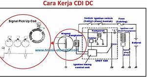 Cara Kerja Sistem Pengapian Cdi Dc