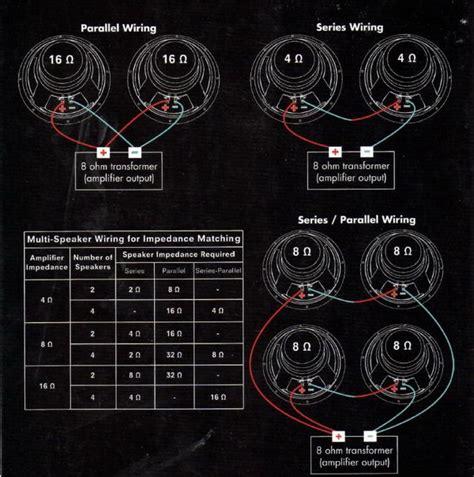 wiring diagram marshall  cabinet cabinets matttroy