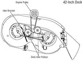 Troy Bilt Bronco Drive Belt Adjustment by Lawn Tractor Deck Belt