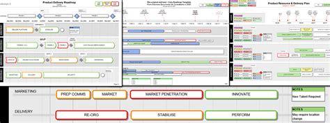 visio roadmap template visio agile roadmap template discount bundle