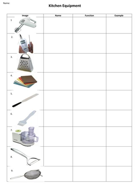 Kitchen Equipment Worksheet Answers by Kitchen Equipment By Fpayton Teaching Resources Tes