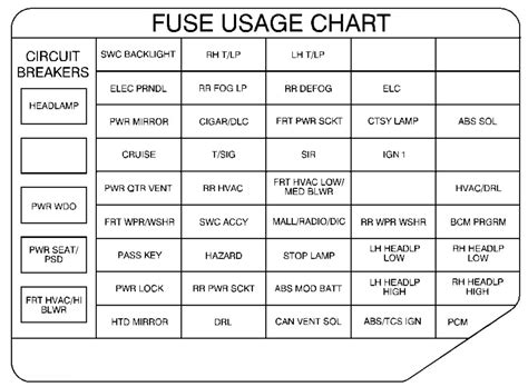 1999 Grand Am Fuse Box Location by Pontiac Montana 1999 Fuse Box Diagram Auto Genius