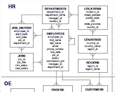 modeling  visio databasejournalcom