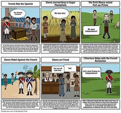 Comic Revolution Strip Haitian Newspaper Storyboard Slide