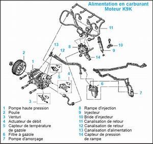 Renault Megane 2 15 Dci Wiring Diagram
