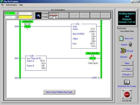 rslogix 500 ladder logic examples stlfamilylife