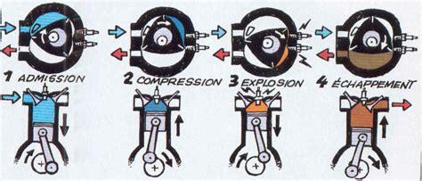 un demi siècle de moteur rotatif pour mazda automotiv press
