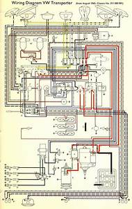 The Samba Wiring Diagram