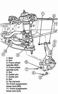the ford ranger front suspension With diagram 2006 ford f250 4wd front end parts autos post