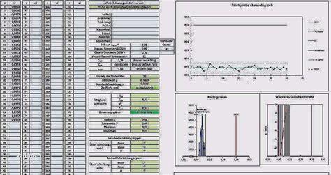 Cpk wert errechnet sich aus dem oberen und unteren grenzwert, dem mittelwert und der standardabweichung. Berechnung Cpk Wert / Maschinenfahigkeit Prozessfahigkeit Cpk Wert Cmk Wert Mfu - Ut ...