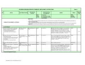 Smart Sheet Templates Doc 585525 Project Plan Template 10 Free Word Excel Pdf Format Bizdoska Com