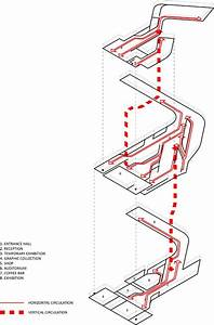 Maxxi Museum Of Modern Art Circulation Case Study  Zaha