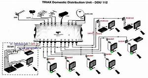 Triax Ddu112 Loft Box Connection Information And Wall Plates