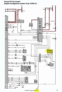 Diagram Volvo Xc90 2005 Wiring Diagram Full Version Hd Quality Wiring Diagram Diagrampocho Beppecacopardo It