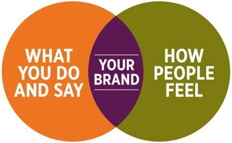 brands  beliefs branding strategy insider
