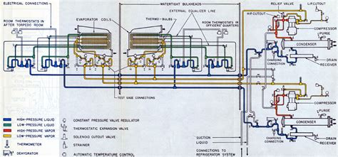 Piping Layout Diagram by Figure 14 1 Air Conditioning Piping Diagram