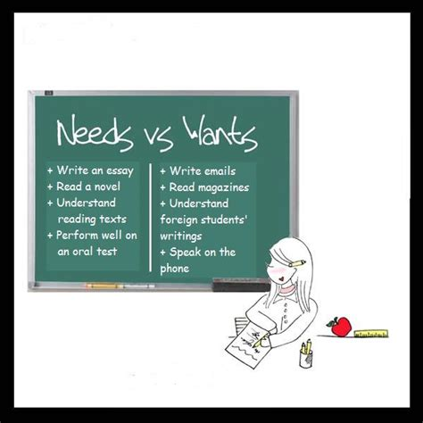 Wants Versus Needs Quotes Quotesgram