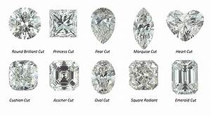 how to pick wedding rings everafterguide With wedding ring cuts and shapes