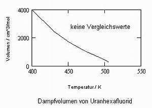 Dampfdruck Berechnen : 1 dezember 2009 dr f tampe ~ Themetempest.com Abrechnung