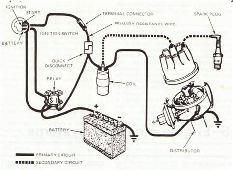 ford   ton  liter wiring diagram
