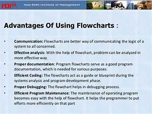 Chap3 Flow Charts