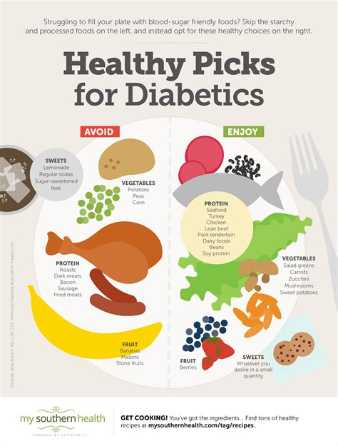 great ideas  establishing issues  diabetes diet