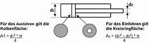Wirkungsgrad Berechnen Motor : hydraulikzylinder hydraulik zylinder grundlagen ~ Themetempest.com Abrechnung