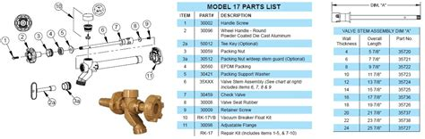 woodford faucet model 17