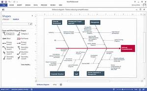 Visio Timeline Examples