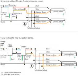 similiar lutron 3 way dimmer switch keywords lutron 3 way switch wiring diagram likewise lutron dimmer 3 way switch