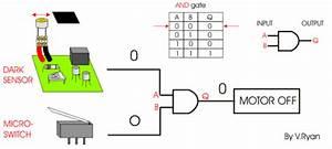 The 4081b Logic Circuit