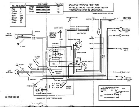 Loom Wiring For 89 Dodge Truck by Electrical Wire Types Chart House Electrical Wiring
