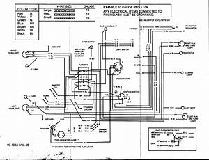 Kia Wiring Diagrams Free