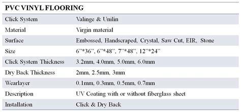 Sheet Vinyl Flooring Thickness   Carpet Vidalondon