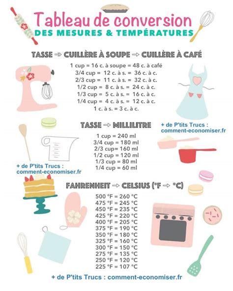 conversion cuisine gramme tasse comment convertir les cups en grammes dans les recettes le tableau de conversion indispensable