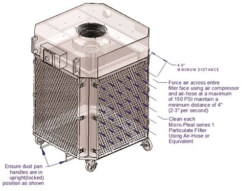 Sentry Air Systems, Inc. Heavy-Duty Fume Extractor with ...