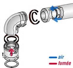 Chaudiere Gaz Ventouse Prix : ventouse chaudi re gaz prix chaudiere au gaz ~ Edinachiropracticcenter.com Idées de Décoration