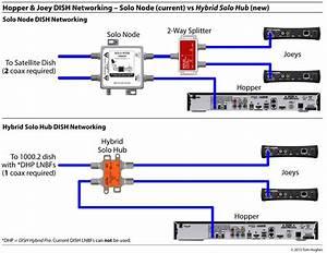 568a Wiring Diagram