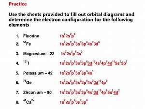 2016 Topic 2  Electron Configuration