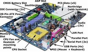 Know About The Motherboard   Components  Pictures