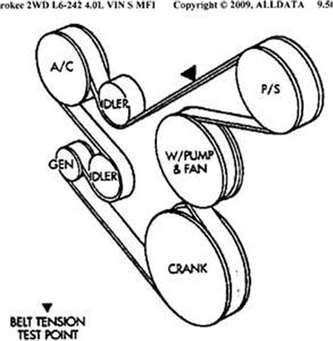 Solved Diagram For Serpentine Belt Jeep Grand Fixya