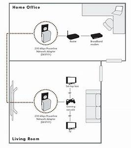 directv wiring diagram swm internet directv whole home dvr With hook up moreover directv whole home wiring diagram likewise directv