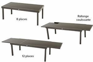 Table De Jardin Aluminium 12 Personnes : table de jardin hesp ride extensible piazza 8 12 places ~ Edinachiropracticcenter.com Idées de Décoration