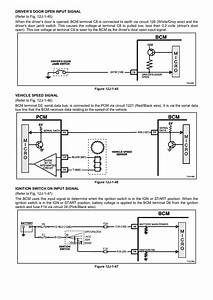 Vs Commodore Ignition Wiring Diagram