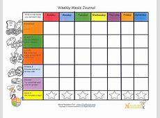 Food Exercise Diaries Pediatricians • Urgent Care