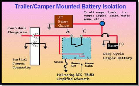 Pop Up Cer Battery Wiring Diagram by 2007 Honda Pilot Brake Controller Hookup