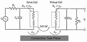 Equivalent Circuit Model For A Driver