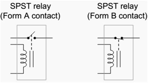 Overview Control Ice Cube Relays