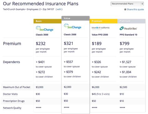 business insurance quotes y combinator backed simplyinsured wants to help small